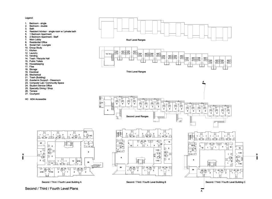Tulane business plan
